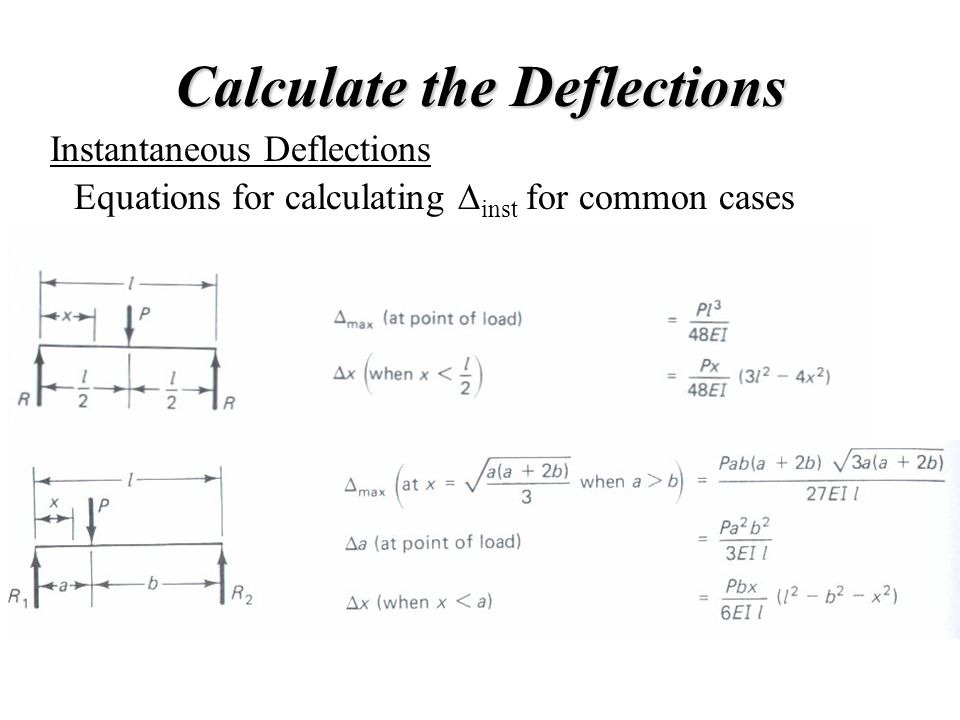 Calculate the Deflections