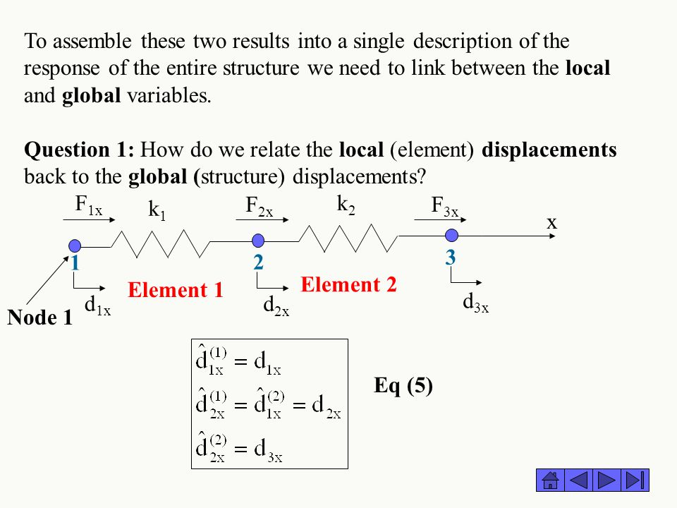 To assemble these two results into a single description of the response of the entire structure we need to link between the local and global variables.