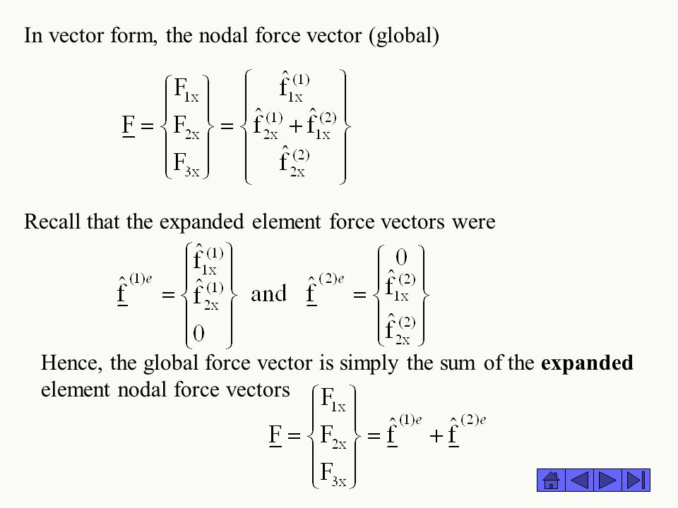 In vector form, the nodal force vector (global)