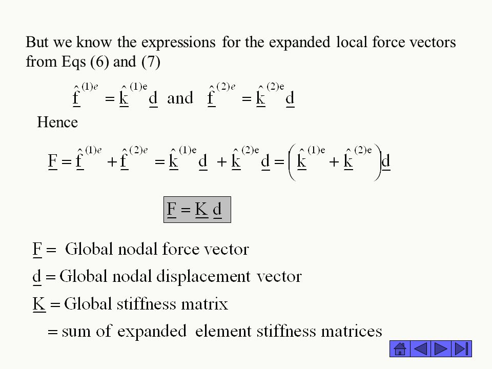 But we know the expressions for the expanded local force vectors from Eqs (6) and (7)