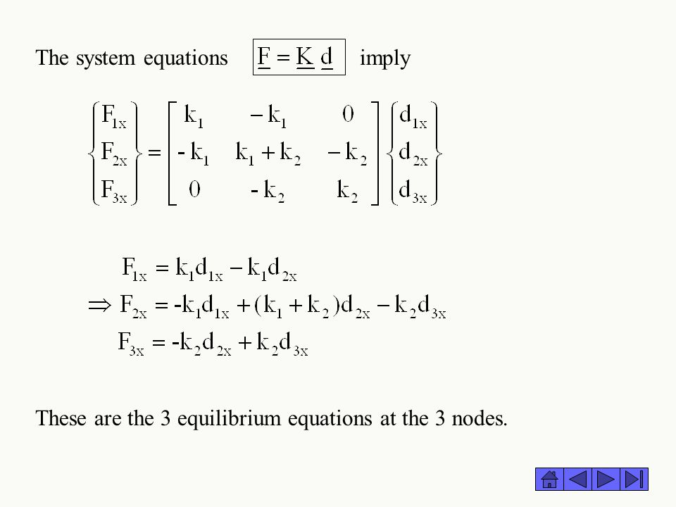 The system equations imply