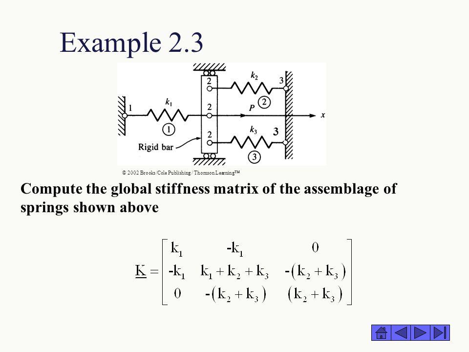 Example 2.3 © 2002 Brooks/Cole Publishing / Thomson Learning™ 3.