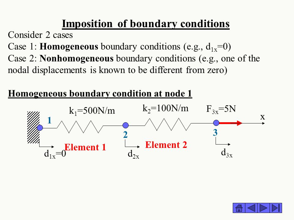 Imposition of boundary conditions