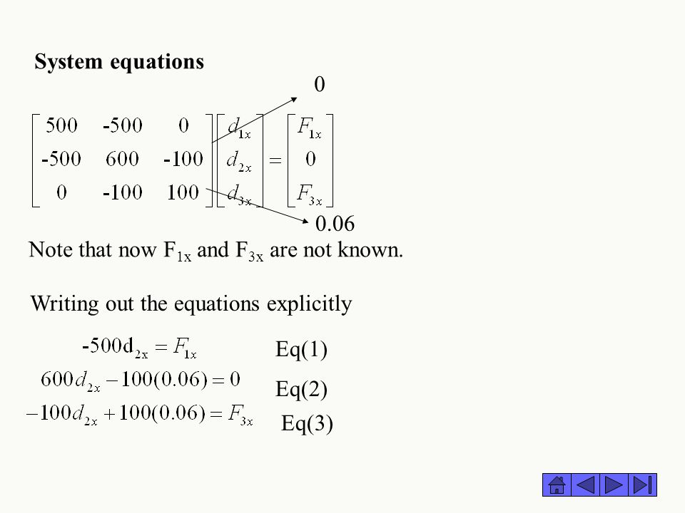 System equations 0.06. Note that now F1x and F3x are not known. Writing out the equations explicitly.