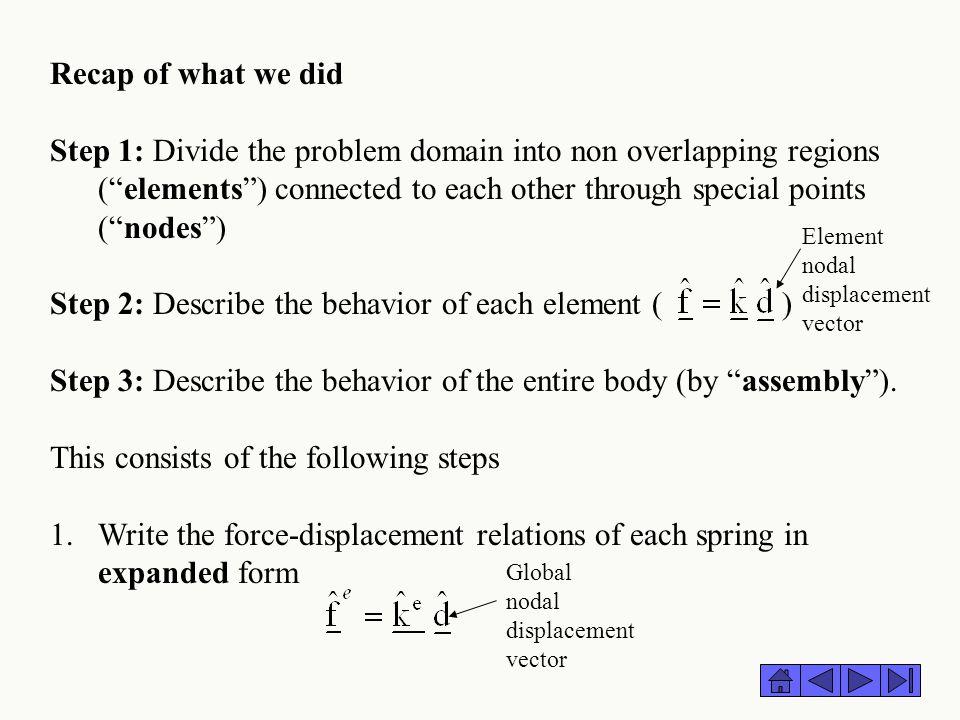 Step 2: Describe the behavior of each element ( )