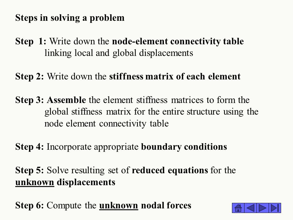 Steps in solving a problem