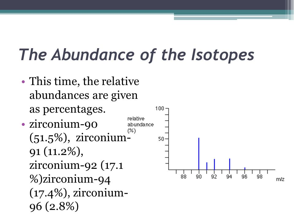 The Abundance of the Isotopes