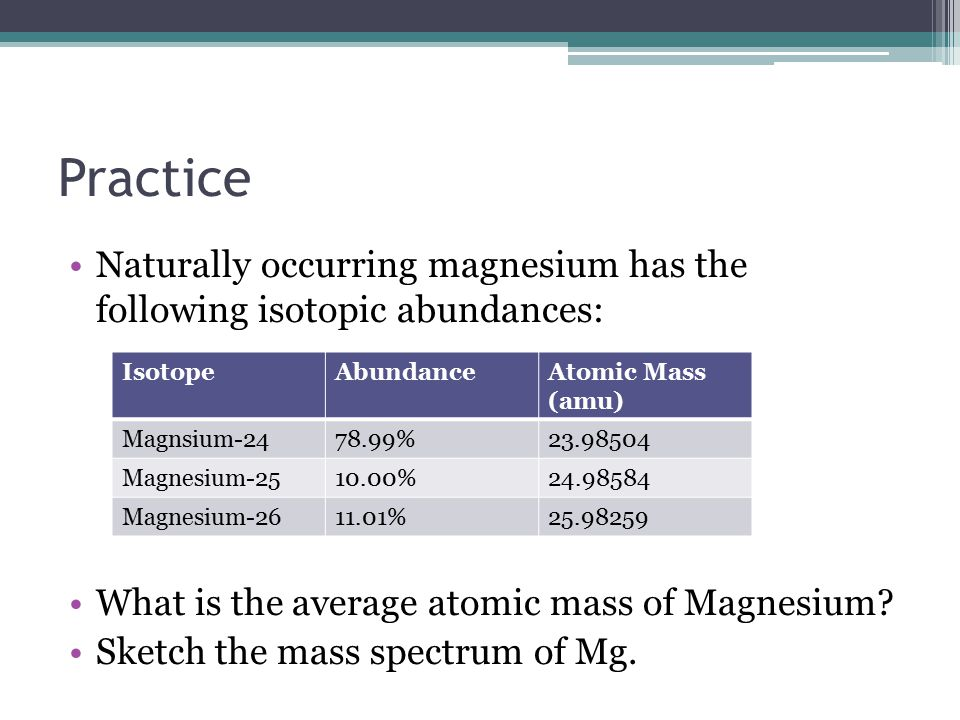 Practice Naturally occurring magnesium has the following isotopic abundances: What is the average atomic mass of Magnesium