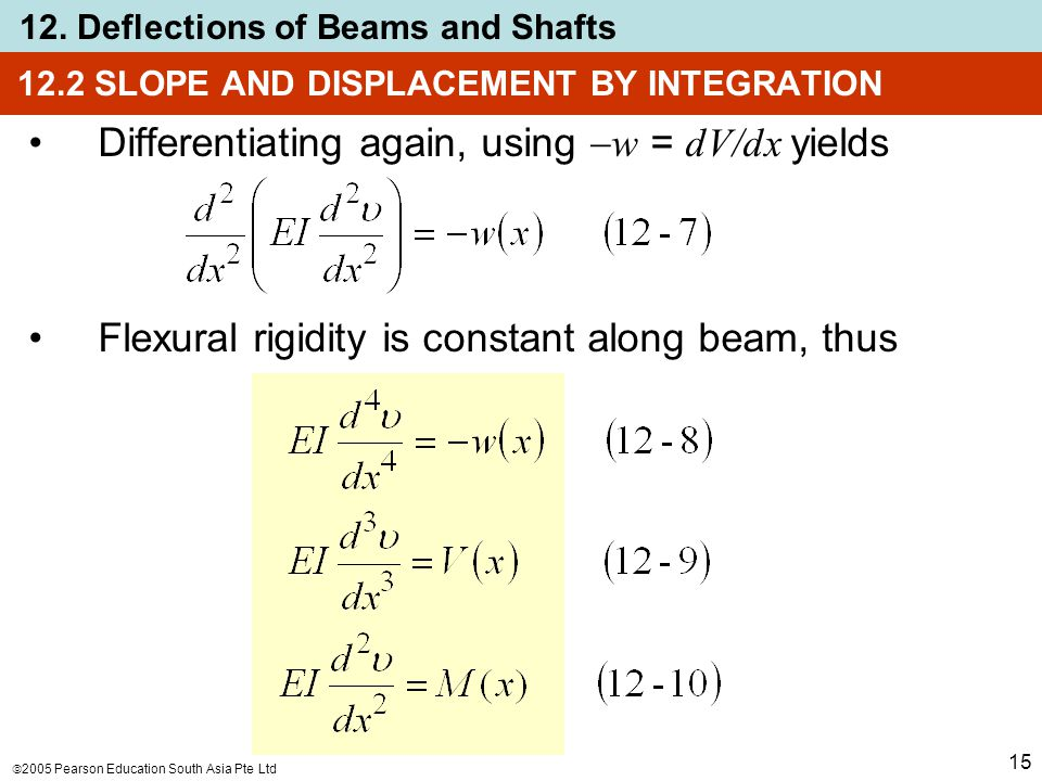 12.2 SLOPE AND DISPLACEMENT BY INTEGRATION