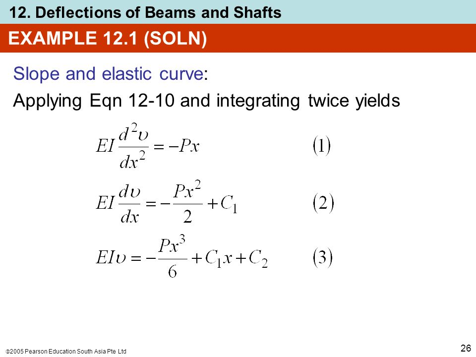 EXAMPLE 12.1 (SOLN) Slope and elastic curve: Applying Eqn 12-10 and integrating twice yields
