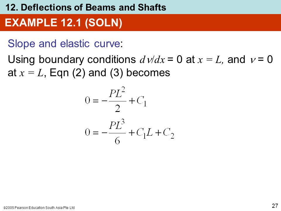 EXAMPLE 12.1 (SOLN) Slope and elastic curve: Using boundary conditions d/dx = 0 at x = L, and  = 0 at x = L, Eqn (2) and (3) becomes.
