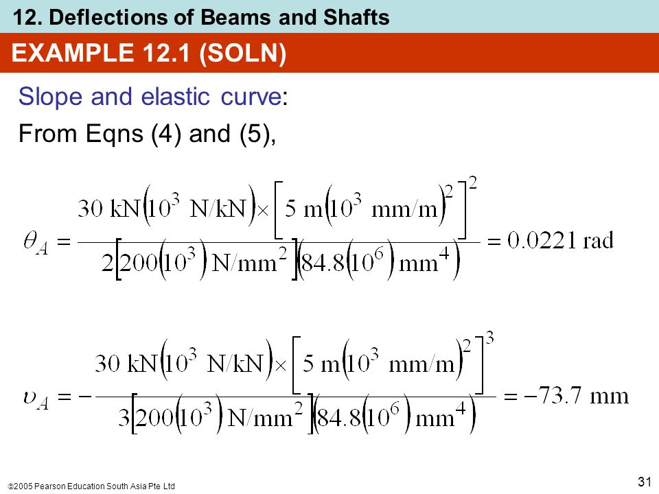 EXAMPLE 12.1 (SOLN) Slope and elastic curve: From Eqns (4) and (5),