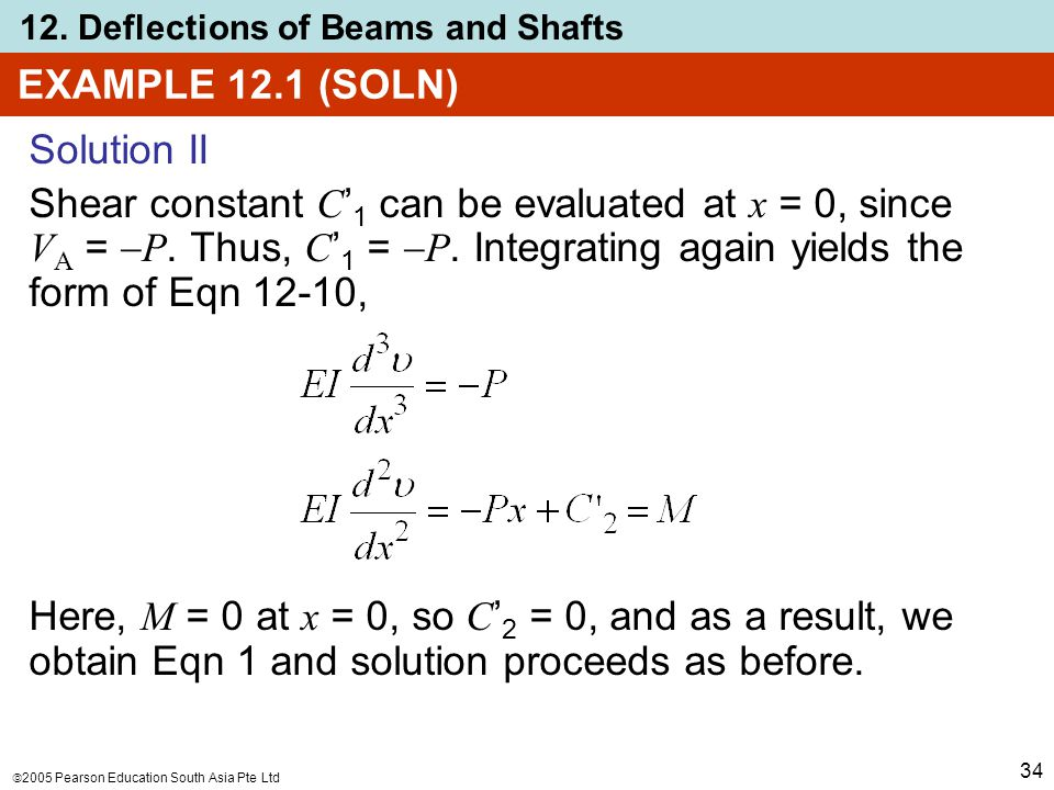 EXAMPLE 12.1 (SOLN) Solution II.