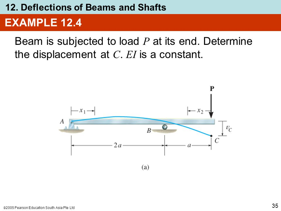EXAMPLE 12.4 Beam is subjected to load P at its end.