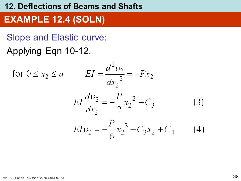 EXAMPLE 12.4 (SOLN) Slope and Elastic curve: Applying Eqn 10-12,