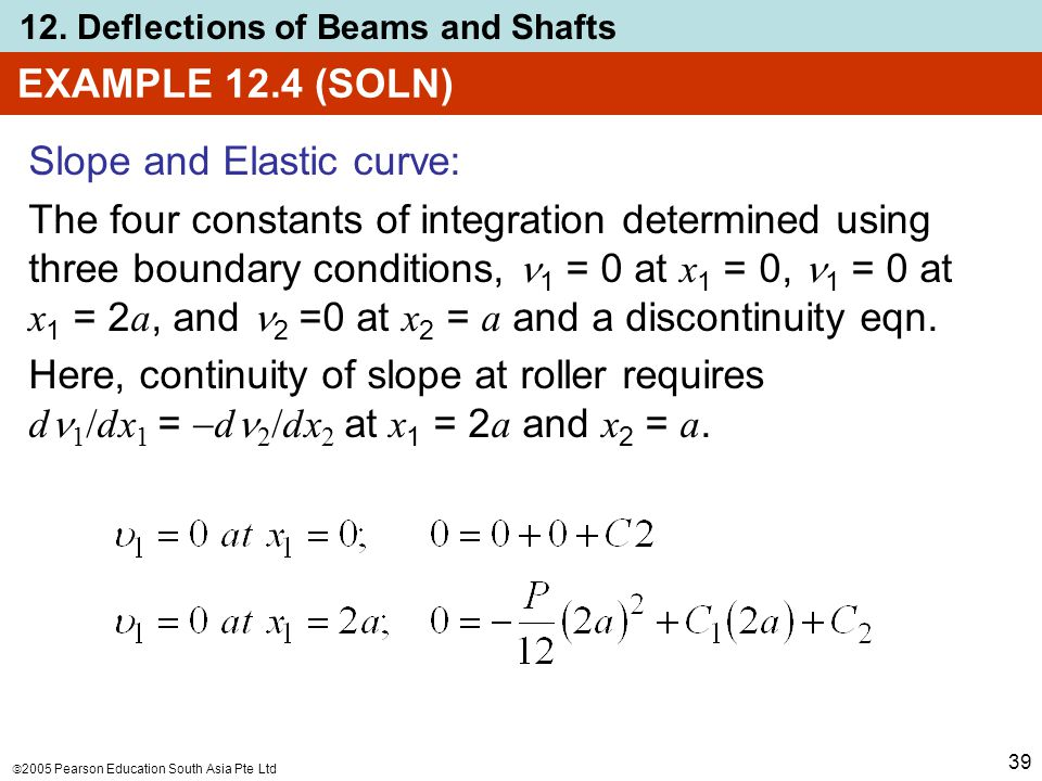EXAMPLE 12.4 (SOLN) Slope and Elastic curve: