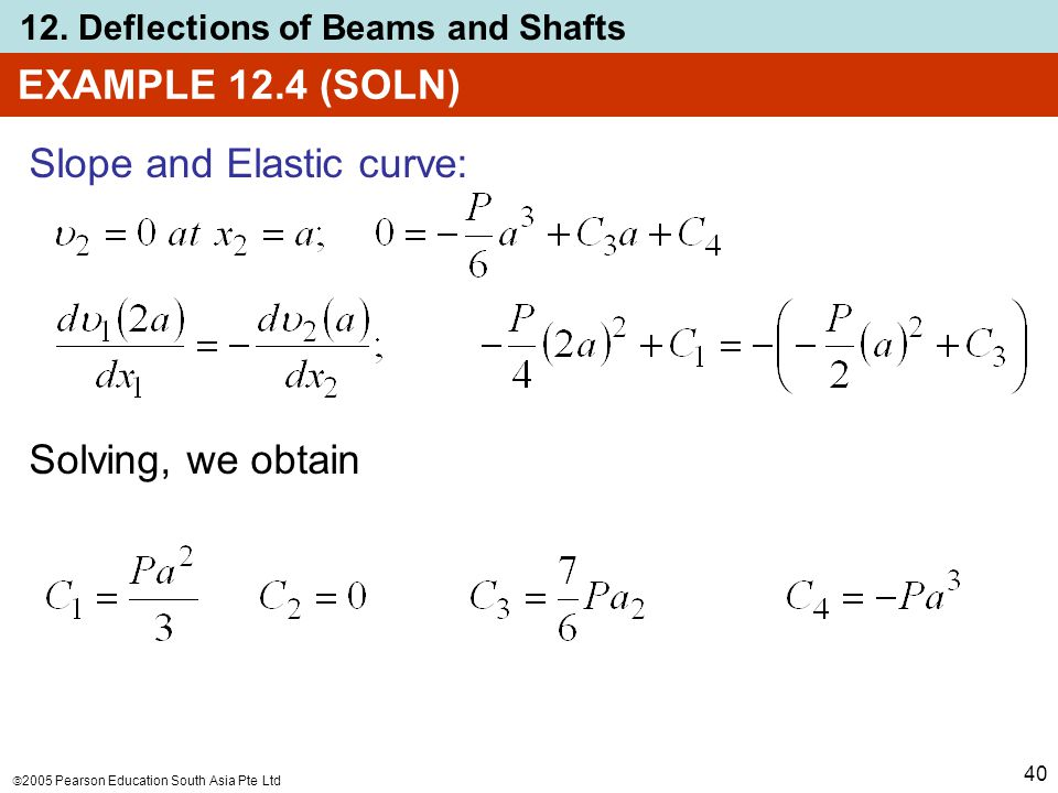 EXAMPLE 12.4 (SOLN) Slope and Elastic curve: Solving, we obtain