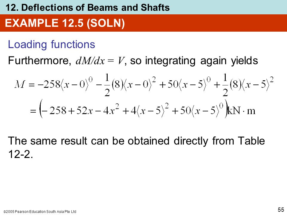 EXAMPLE 12.5 (SOLN) Loading functions. Furthermore, dM/dx = V, so integrating again yields.