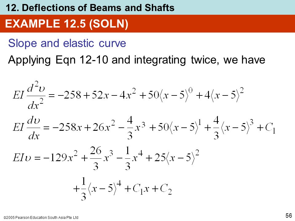 EXAMPLE 12.5 (SOLN) Slope and elastic curve Applying Eqn 12-10 and integrating twice, we have
