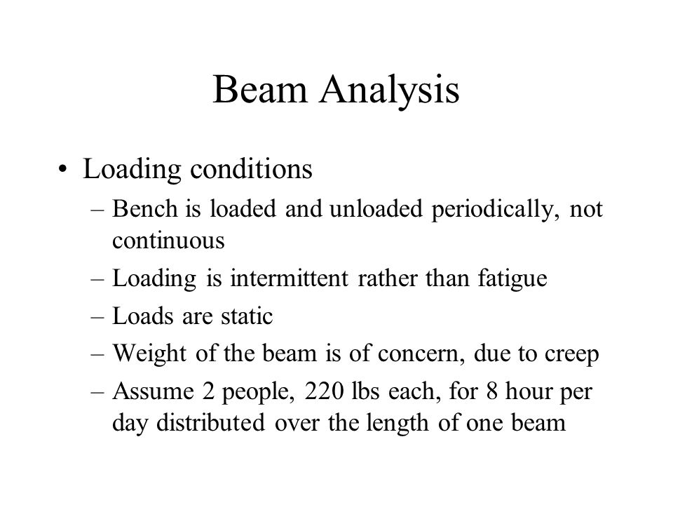 Beam Analysis Loading conditions
