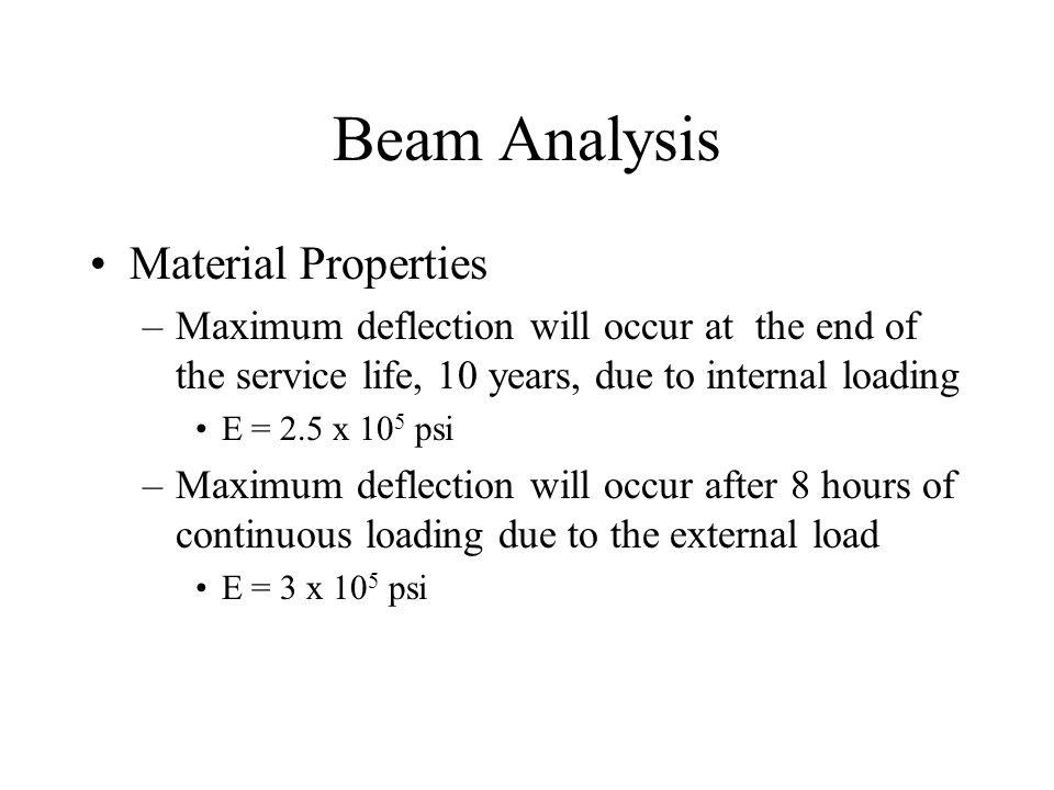 Beam Analysis Material Properties
