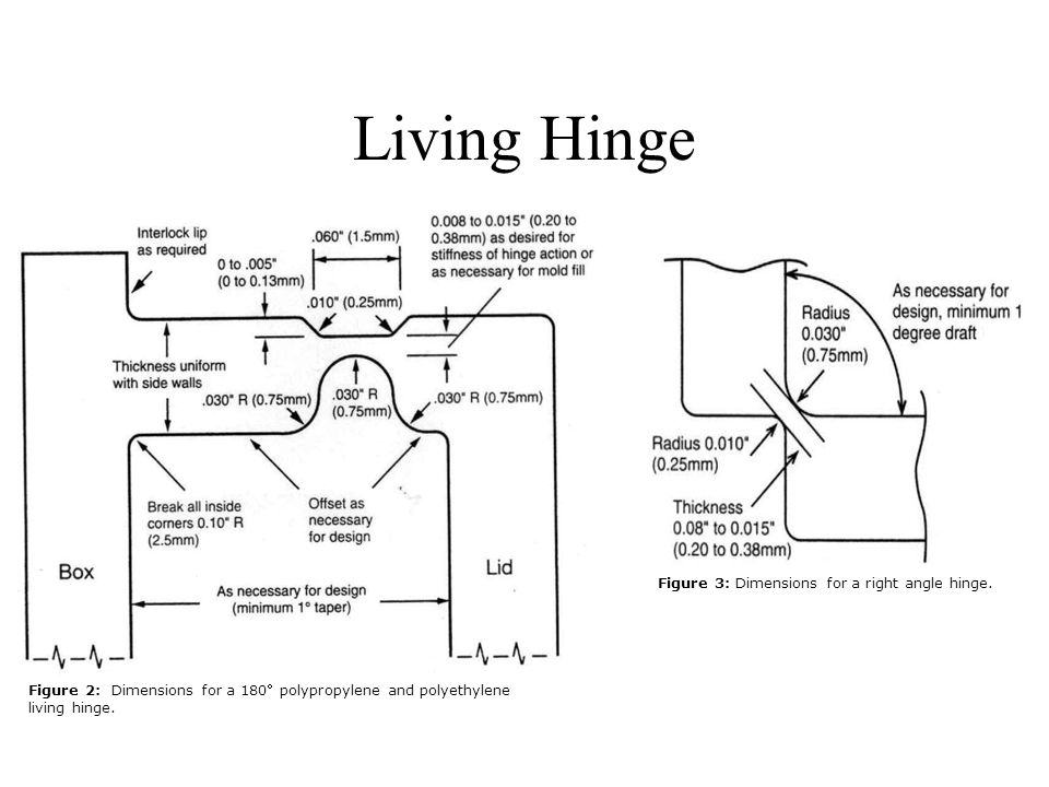 Living Hinge Figure 3: Dimensions for a right angle hinge.
