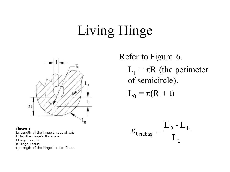 Living Hinge Refer to Figure 6. L1 = R (the perimeter of semicircle).
