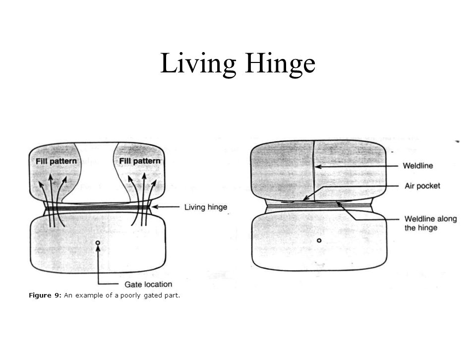 Living Hinge Figure 9: An example of a poorly gated part.