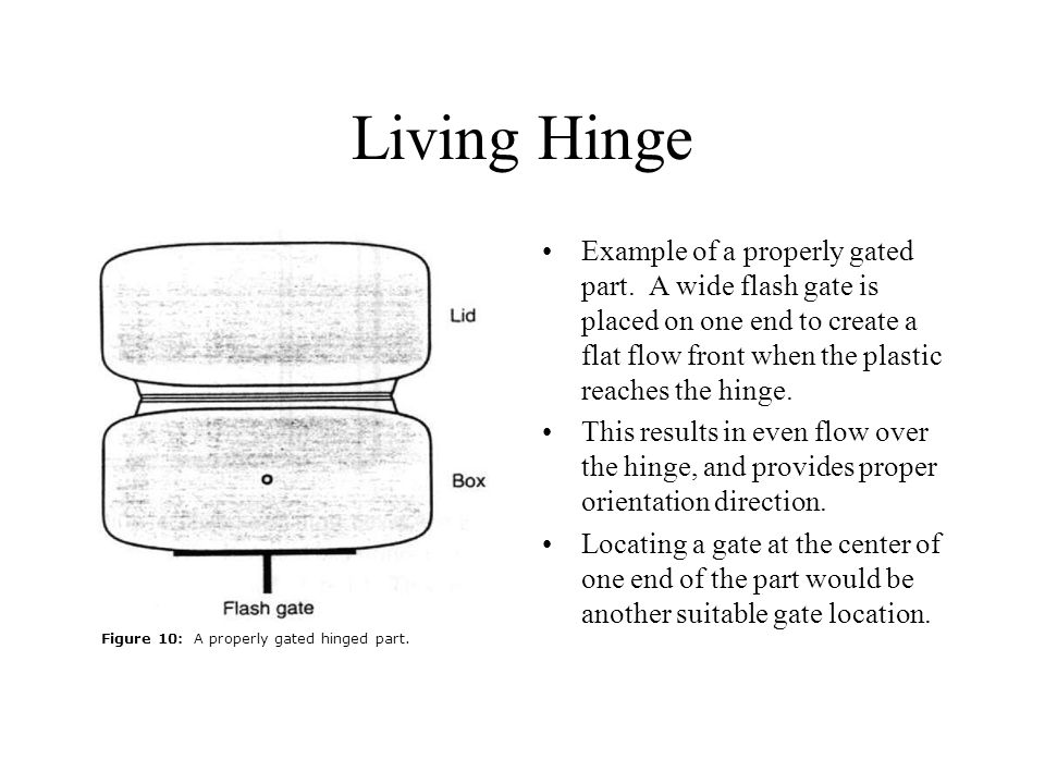 Living Hinge Figure 10: A properly gated hinged part.