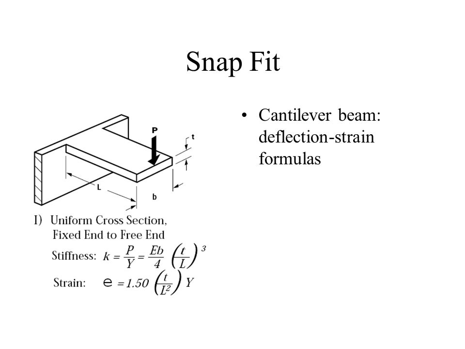 Snap Fit Cantilever beam: deflection-strain formulas
