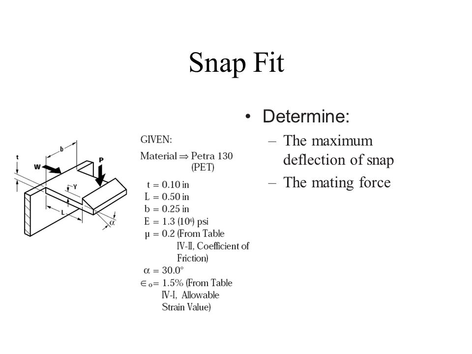 Snap Fit Determine: The maximum deflection of snap The mating force