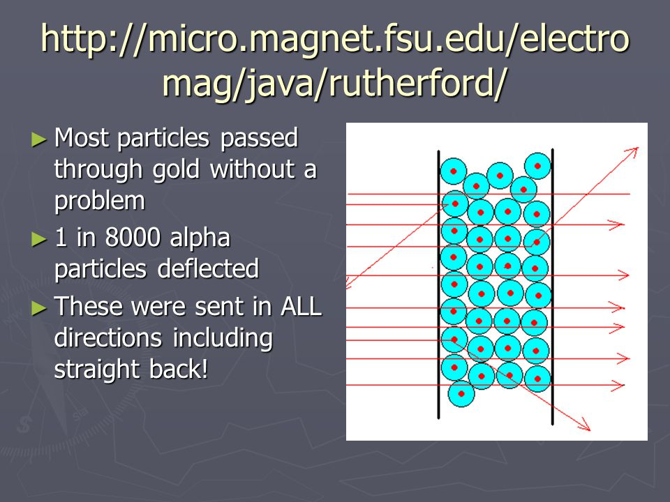 http://micro.magnet.fsu.edu/electromag/java/rutherford/ Most particles passed through gold without a problem.