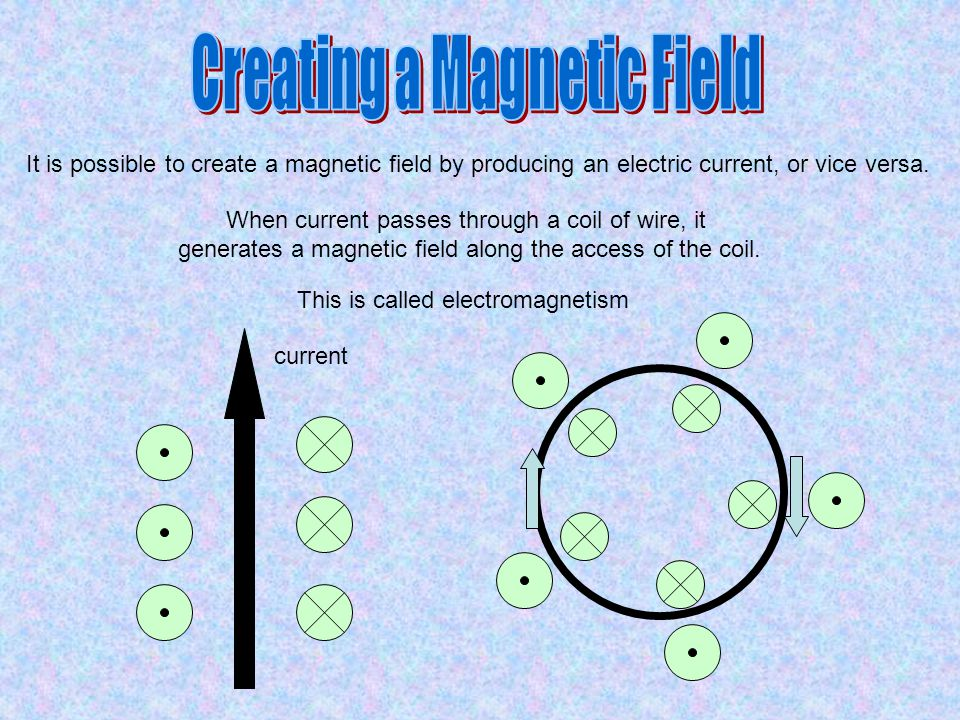Creating a Magnetic Field