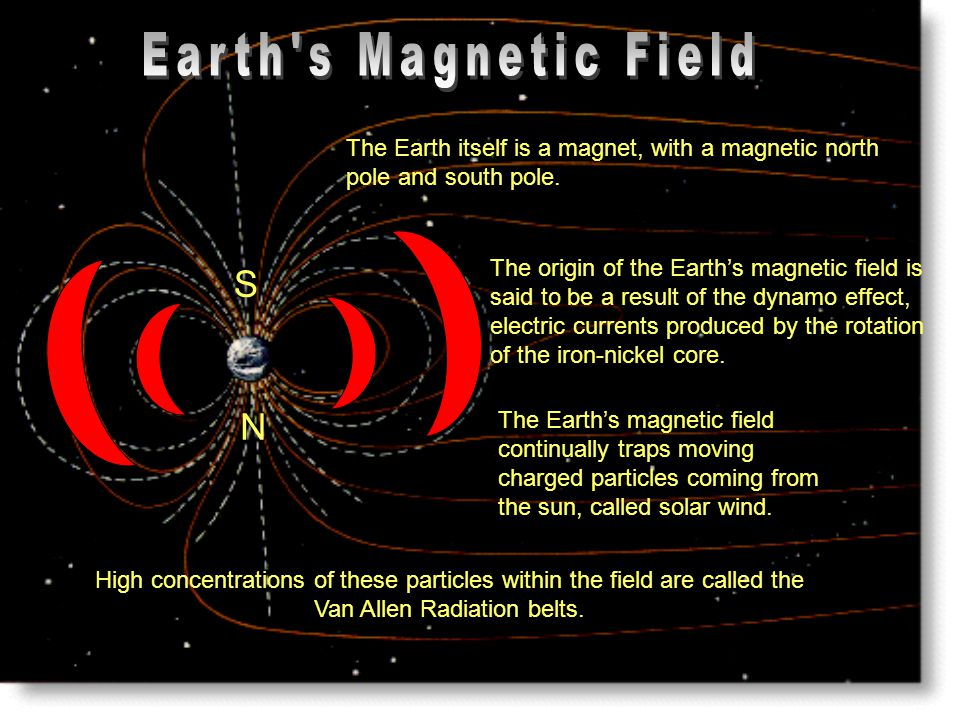 Earth s Magnetic Field S N