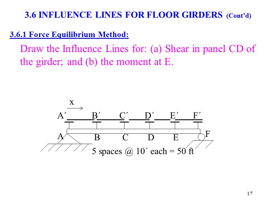 3.6 INFLUENCE LINES FOR FLOOR GIRDERS (Cont'd)