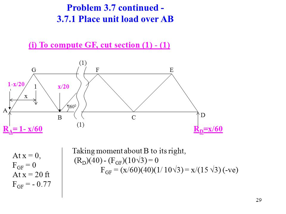 Problem 3.7 continued - 3.7.1 Place unit load over AB