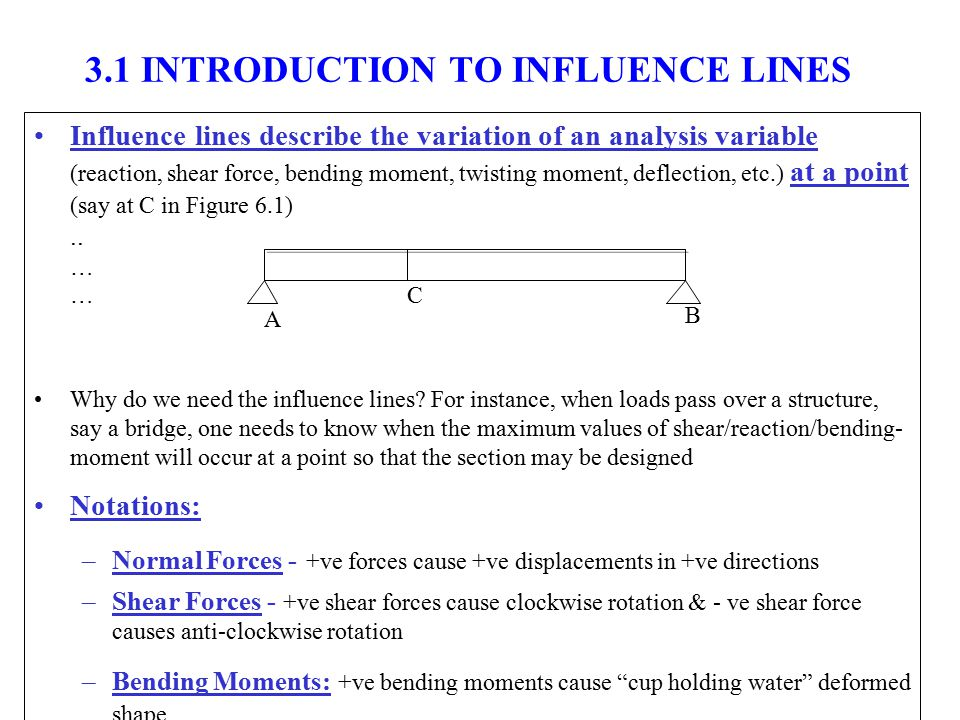 3.1 INTRODUCTION TO INFLUENCE LINES