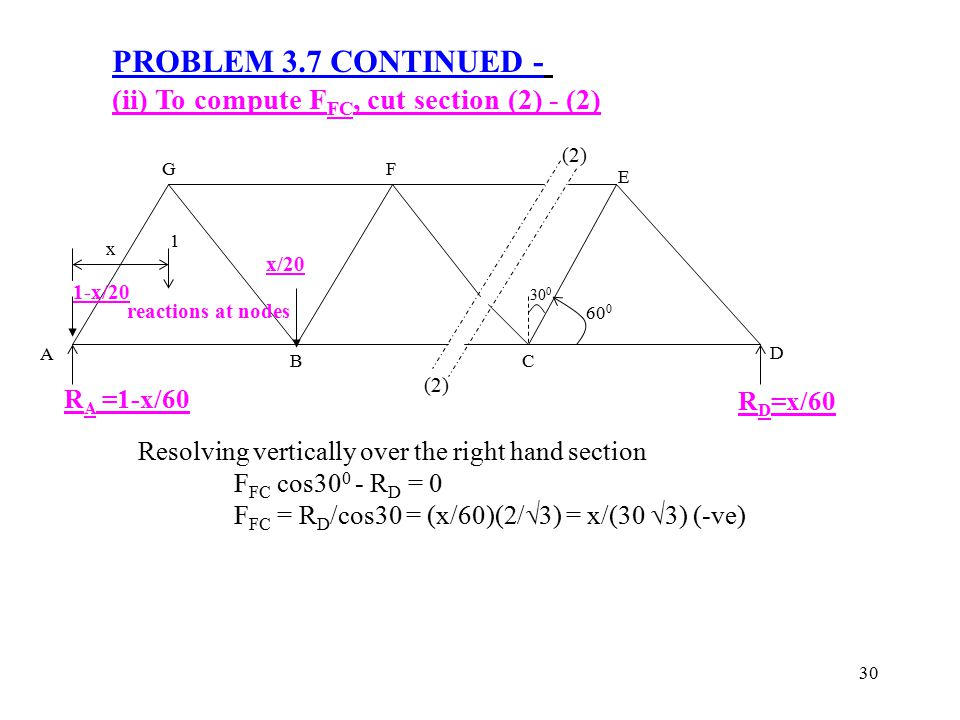 PROBLEM 3.7 CONTINUED - (ii) To compute FFC, cut section (2) - (2)