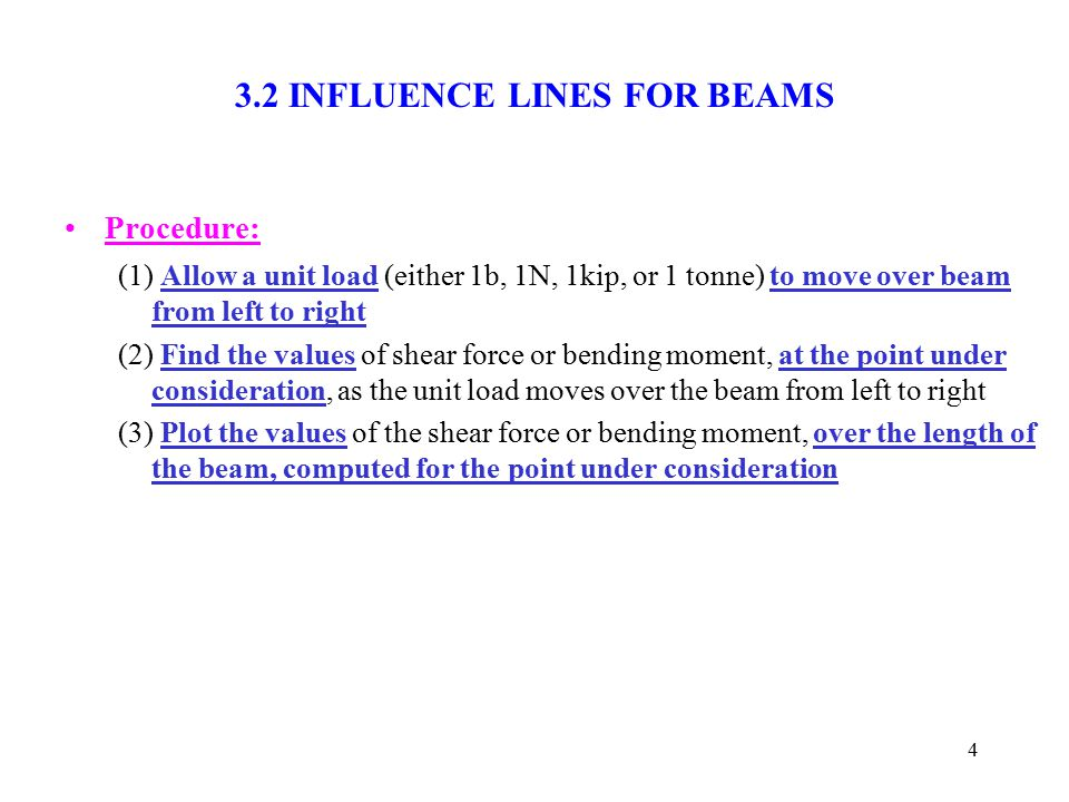 3.2 INFLUENCE LINES FOR BEAMS