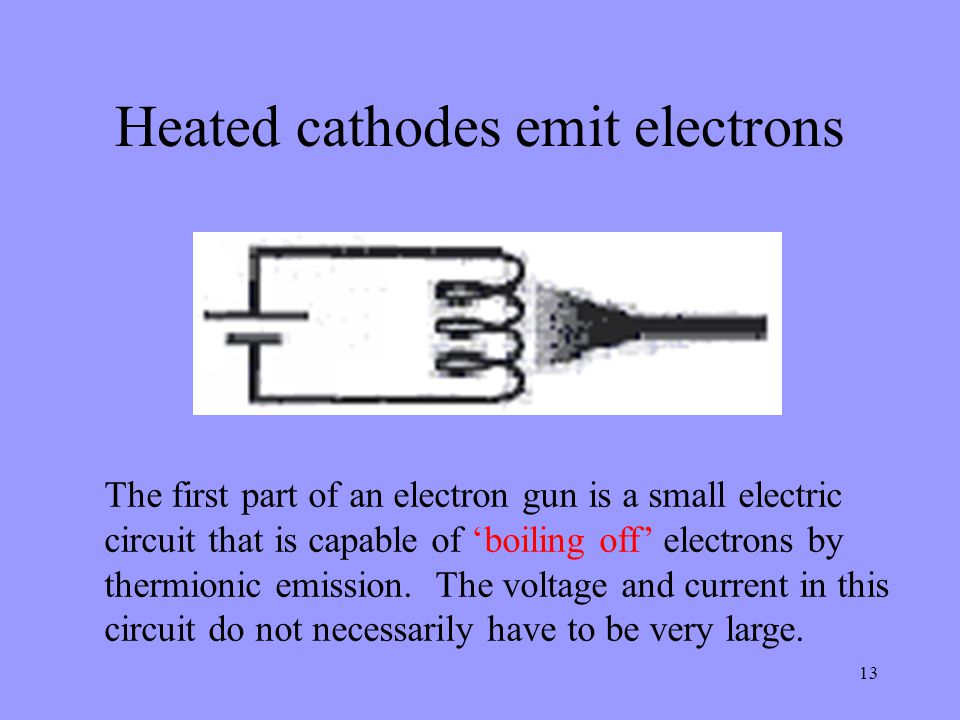 Heated cathodes emit electrons