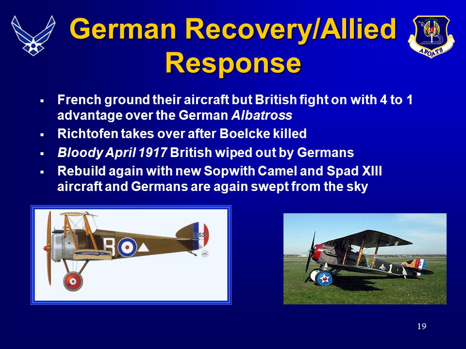 German Recovery/Allied Response