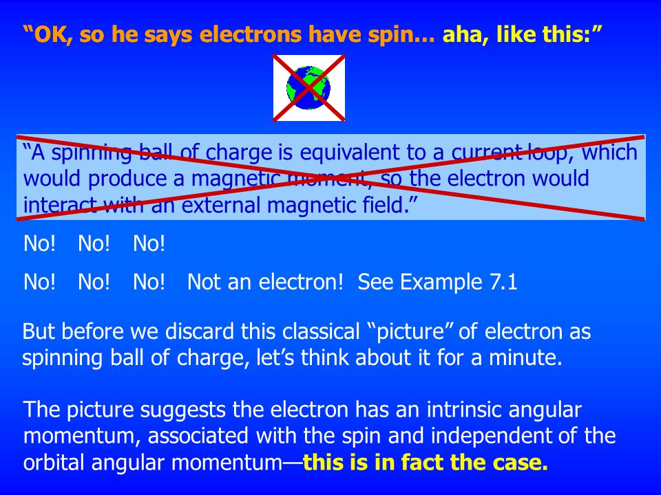 OK, so he says electrons have spin… aha, like this: