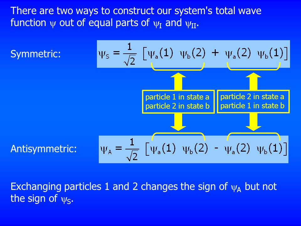 There are two ways to construct our system s total wave function  out of equal parts of I and II.