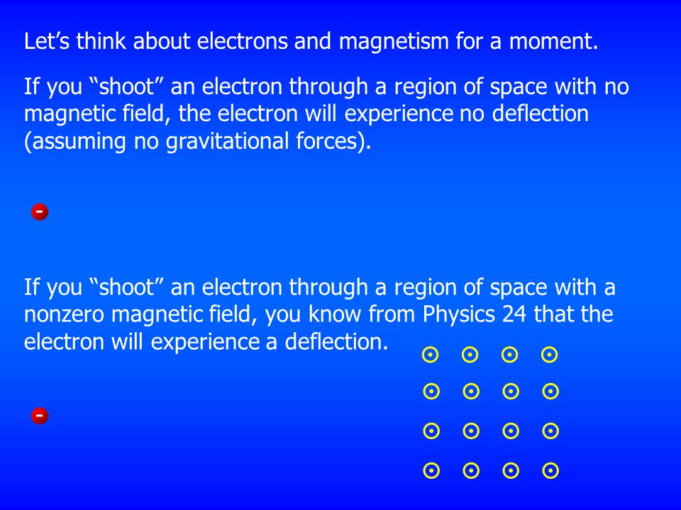 Let's think about electrons and magnetism for a moment.