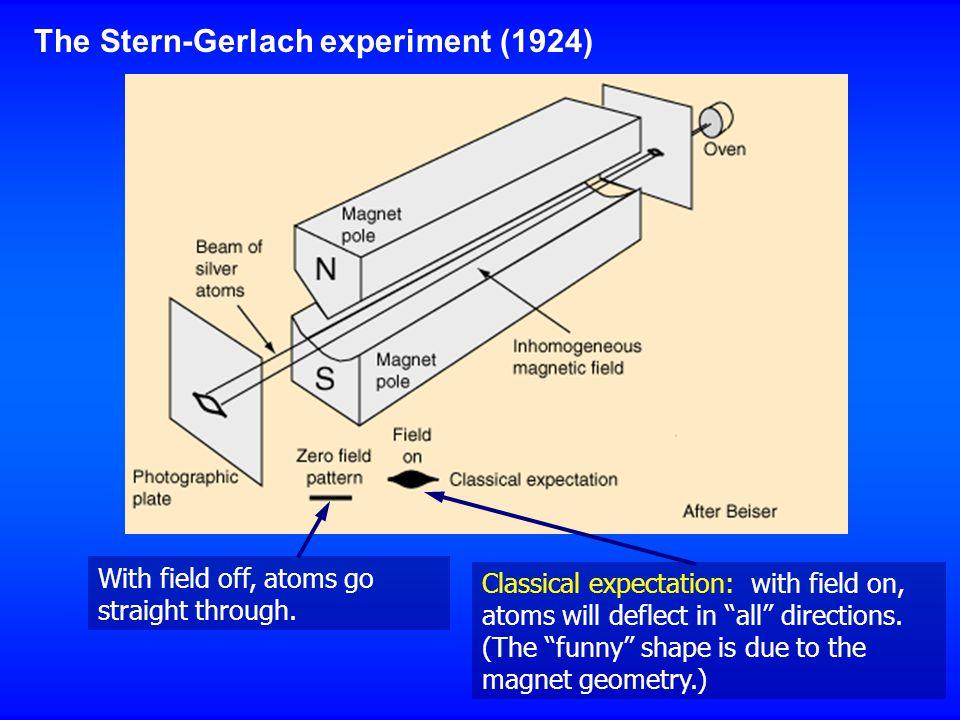 The Stern-Gerlach experiment (1924)
