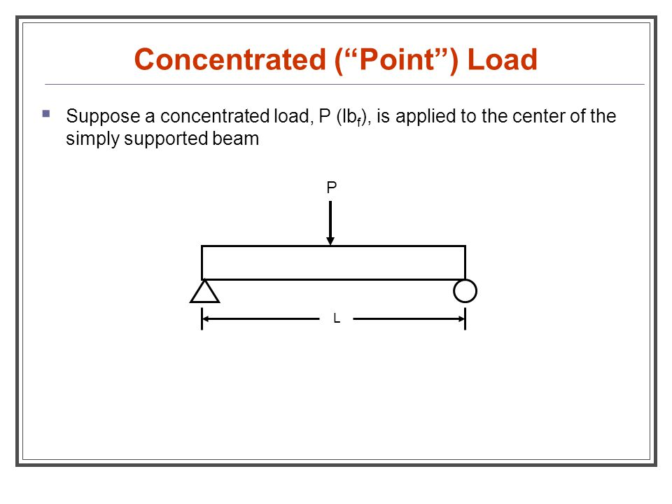 Concentrated ( Point ) Load