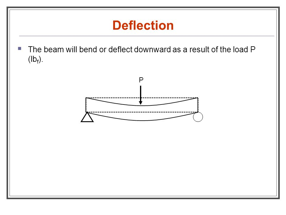 Deflection The beam will bend or deflect downward as a result of the load P (lbf). P