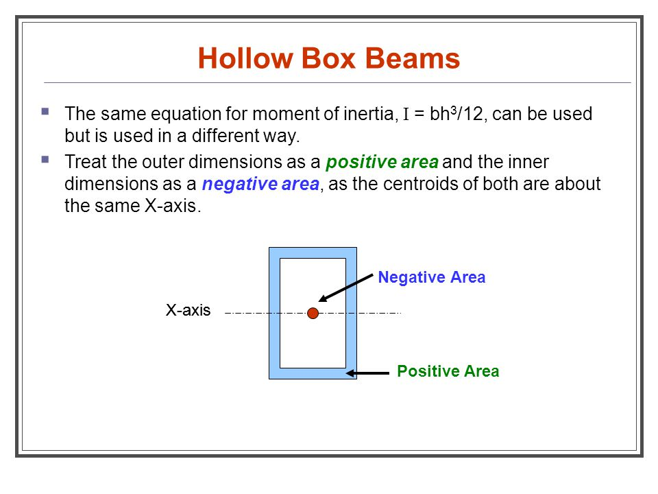 Hollow Box Beams The same equation for moment of inertia, I = bh3/12, can be used but is used in a different way.