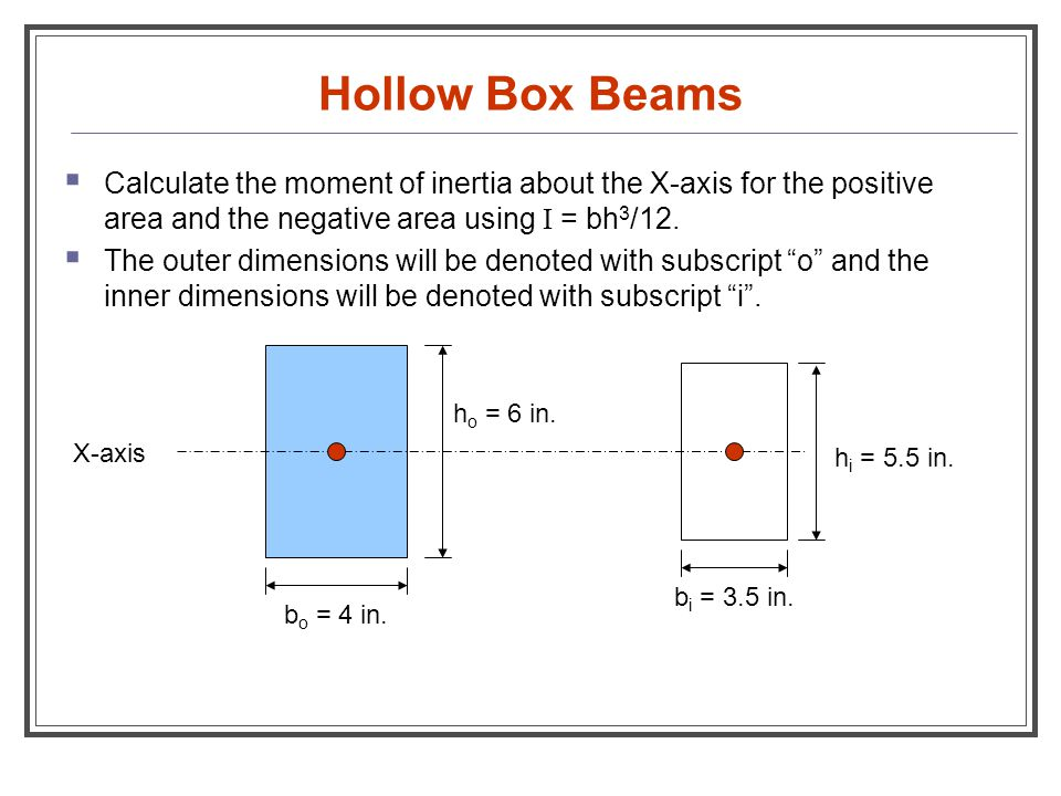Hollow Box Beams Calculate the moment of inertia about the X-axis for the positive area and the negative area using I = bh3/12.