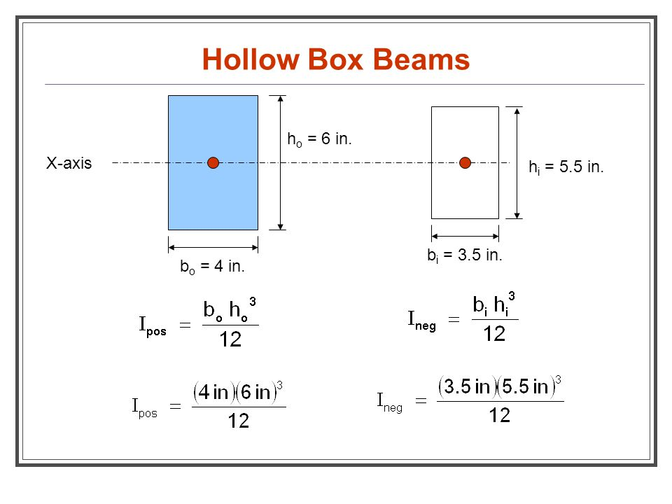 Hollow Box Beams ho = 6 in. X-axis hi = 5.5 in. bi = 3.5 in.